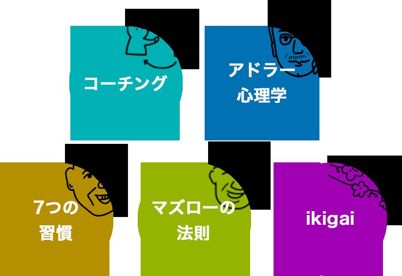 コーチング・アドラー心理学・7つの習慣・マズローの法則・ikigai